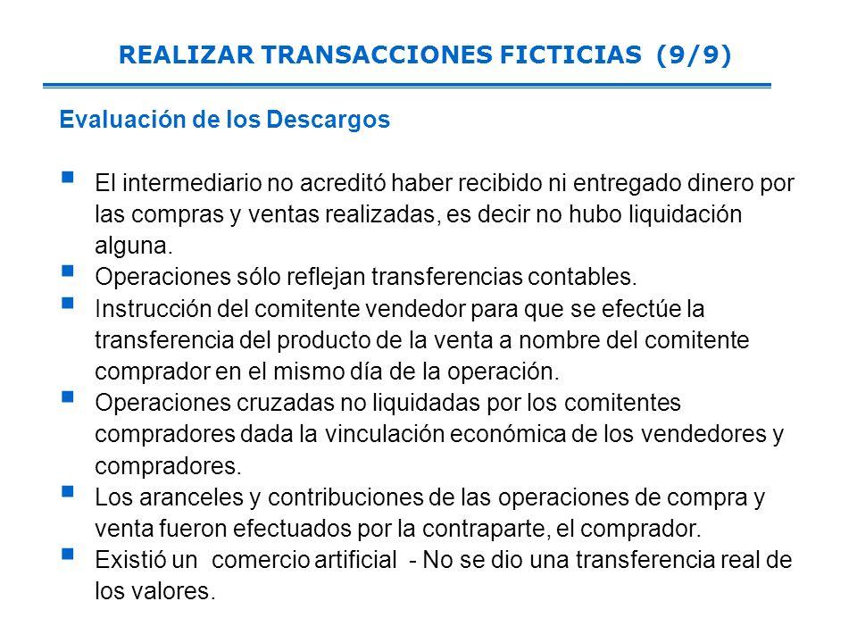 Evaluación de los Descargos El intermediario no acreditó haber recibido ni entregado dinero por las compras y ventas realizadas, es decir no hubo liquidación alguna.