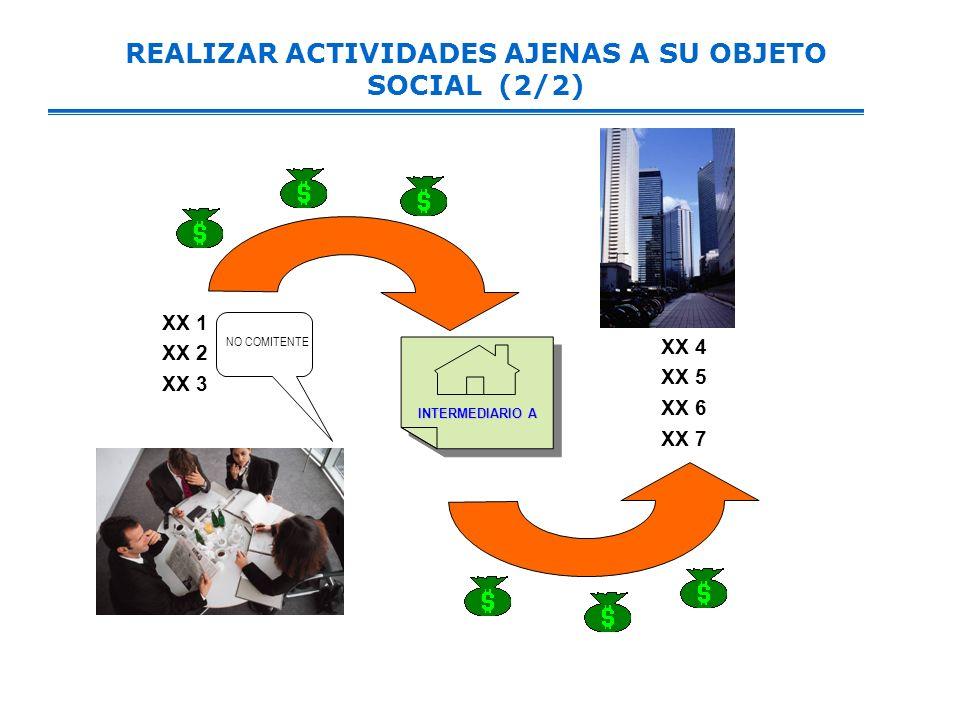 REALIZAR ACTIVIDADES AJENAS A SU OBJETO SOCIAL (2/2) XX 1 XX 2 XX 3 XX 4 XX 5 XX 6 XX 7 INTERMEDIARIO A NO COMITENTE