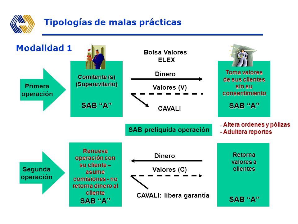 Primera operación Comitente (s) (Deficitarios) tenedor valores SAB B o A Dinero Valores (V) Bolsa Valores ELEX CAVALI (anotación en cuenta: superavita
