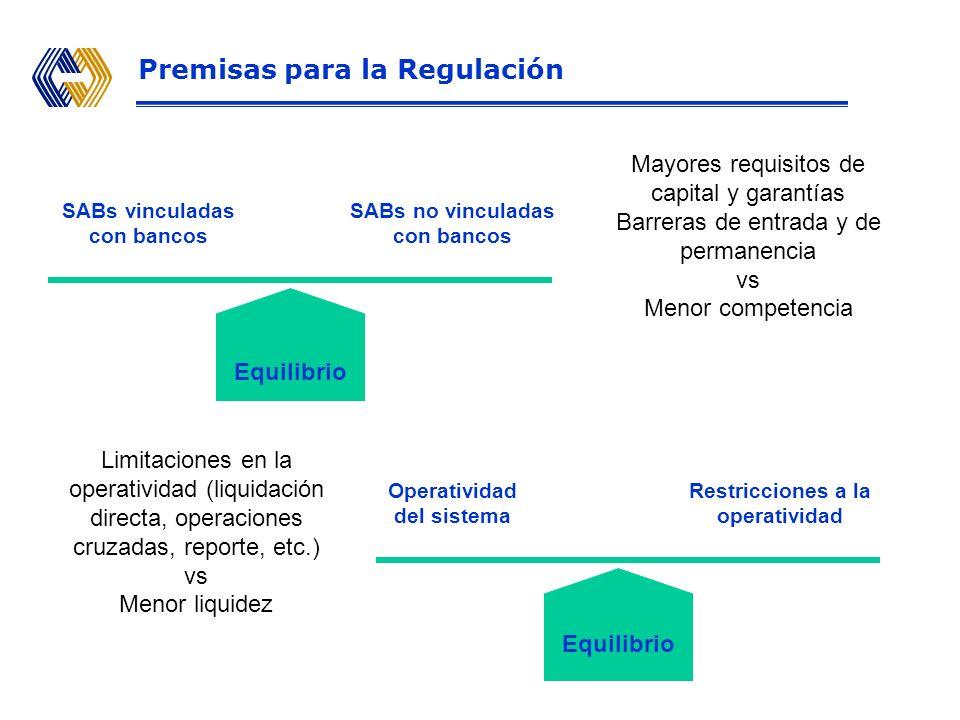 Premisas para la Regulación SABs vinculadas con bancos SABs no vinculadas con bancos Mayores requisitos de capital y garantías Barreras de entrada y de permanencia vs Menor competencia Operatividad del sistema Restricciones a la operatividad Limitaciones en la operatividad (liquidación directa, operaciones cruzadas, reporte, etc.) vs Menor liquidez Equilibrio