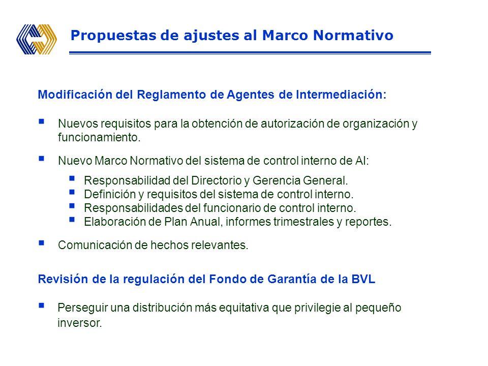 Propuestas de ajustes al Marco Normativo Modificación del Reglamento de Agentes de Intermediación: Nuevos requisitos para la obtención de autorización de organización y funcionamiento.
