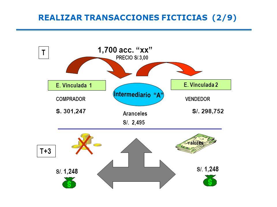 REALIZAR TRANSACCIONES FICTICIAS (2/9) E.Vinculada 1 E.
