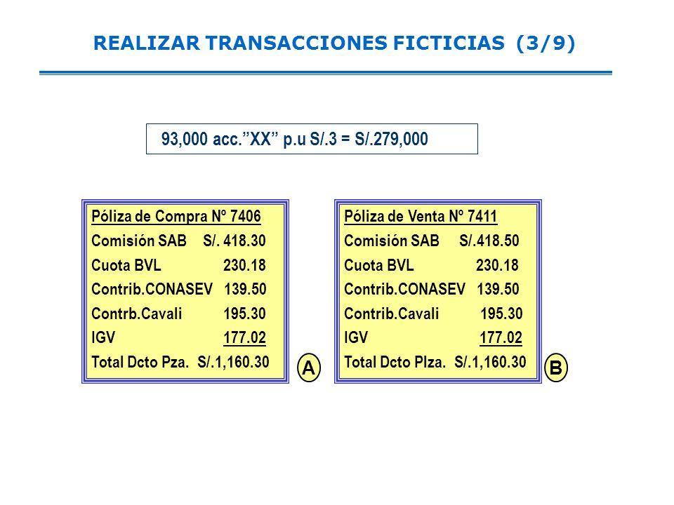 REALIZAR TRANSACCIONES FICTICIAS (2/9) E. Vinculada 1 E. Vinculada 2 Intermediario A 1,700 acc. xx S. 301,247S/. 298,752 COMPRADORVENDEDOR Aranceles S