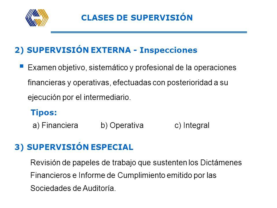 CLASES DE SUPERVISIÓN Proceso de verificación, análisis y seguimiento de la información remitida por el intermediario, así como la calidad y el grado