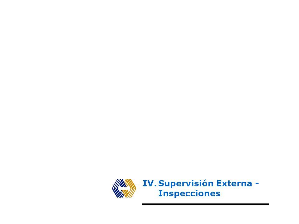 MODULO INTEGRAL DE SUPERVISION Y CONTROL DE INTERMEDIARIOS Operaciones: Órdenes, Asignaciones, Pólizas, Clientes, y Valores no Inscritos. Información