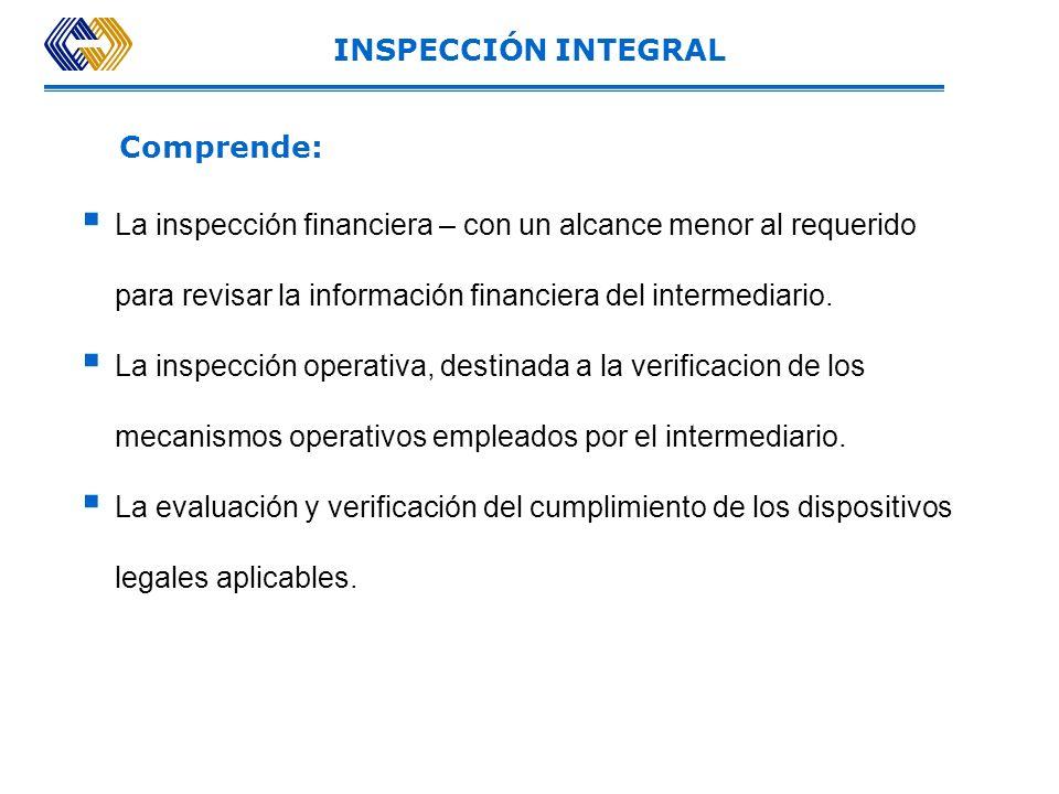 PROGRAMA DE INSPECCIÓN OPERATIVA Actividades autorizadas. Detección de operaciones especiales no informadas o autorizadas Administración de cartera. C