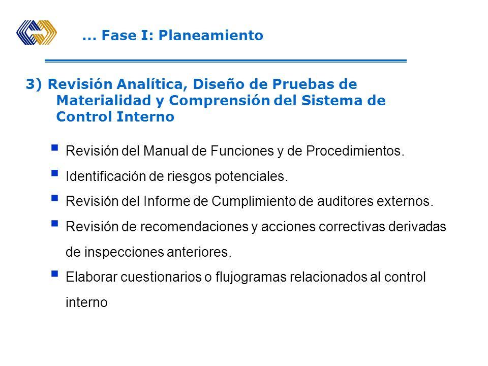 ... Fase I: Planeamiento Comprensión del funcionamiento y organización del intermediario. Obtener un conocimiento inicial de las caracteristicas princ
