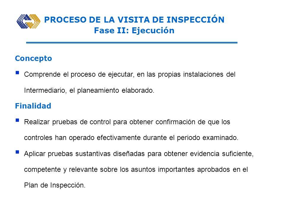 ... Fase I: Planeamiento Objetivos de la inspeccion. Naturaleza y alcance. Conocimientos aspectos basicos que conciernen al intermediario. Comprension