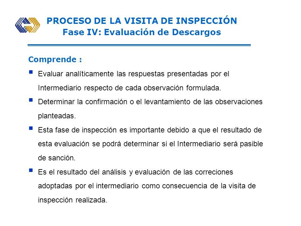 PROCESO DE LA VISITA DE INSPECCIÓN Fase III: Comunicación de Resultados Comprende la preparación y presentación del Oficio de Recomendaciones de Contr