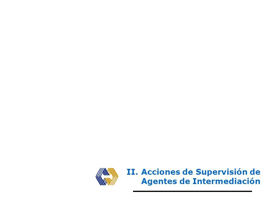 AMBITO DE SUPERVISION: INTERMEDIARIOS Reducción del número de intermediarios: Nueva estrategica de supervisión - inspecciones. Nuevos requerimientos p