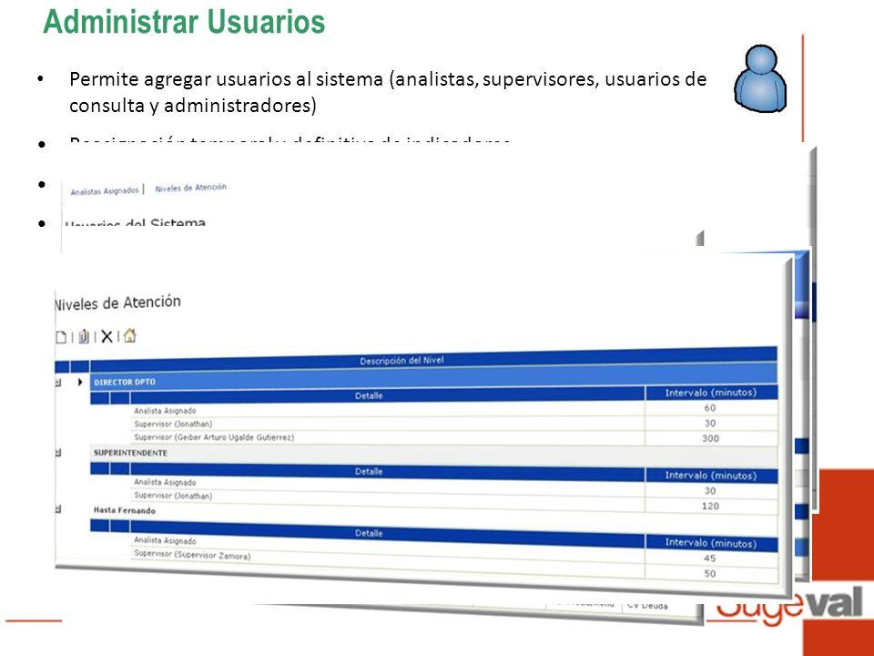 Administrar Usuarios Permite agregar usuarios al sistema (analistas, supervisores, usuarios de consulta y administradores) Reasignación temporal y definitiva de indicadores Reasignación de alarmas no atendidas Creación de niveles de atención