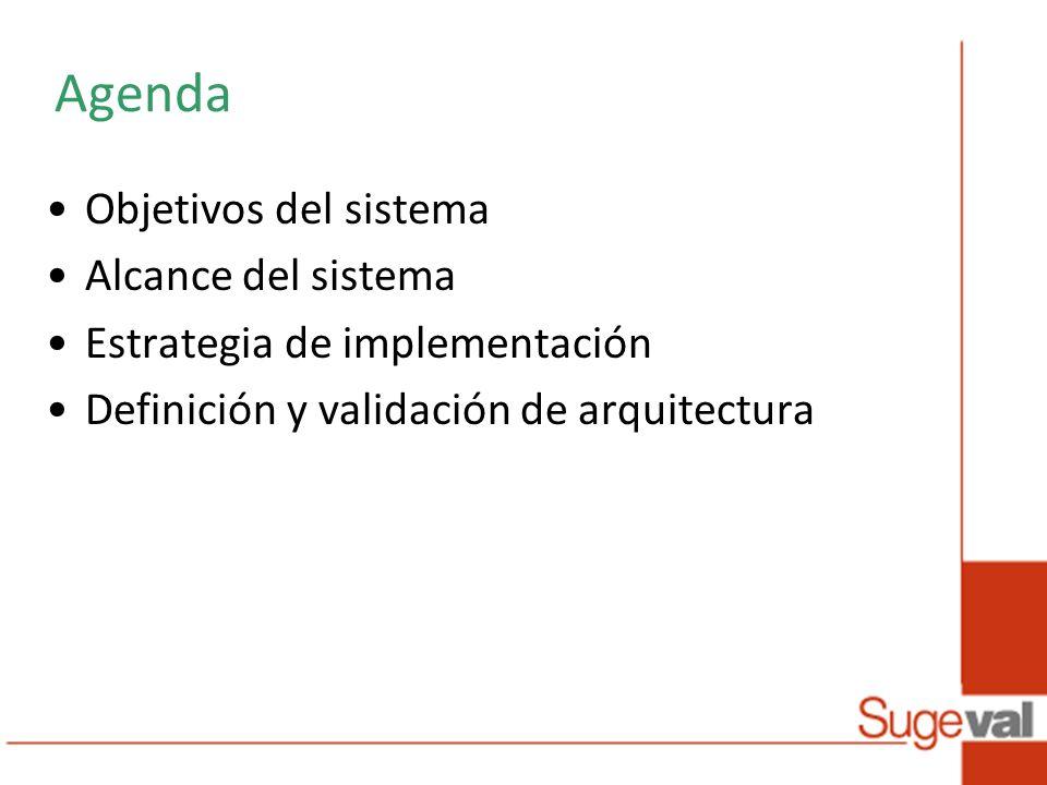 Agenda Objetivos del sistema Alcance del sistema Estrategia de implementación Definición y validación de arquitectura