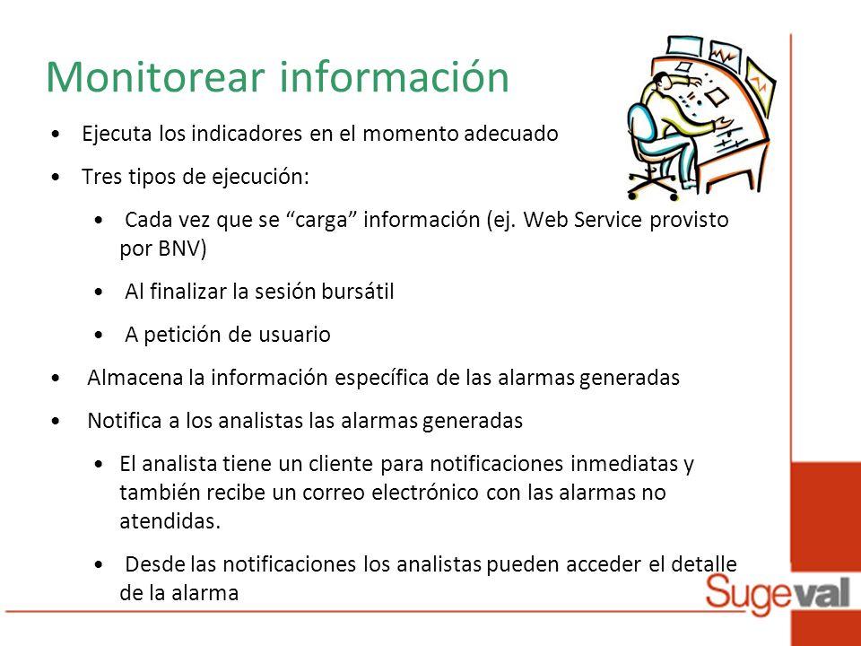 Monitorear información Ejecuta los indicadores en el momento adecuado Tres tipos de ejecución: Cada vez que se carga información (ej.
