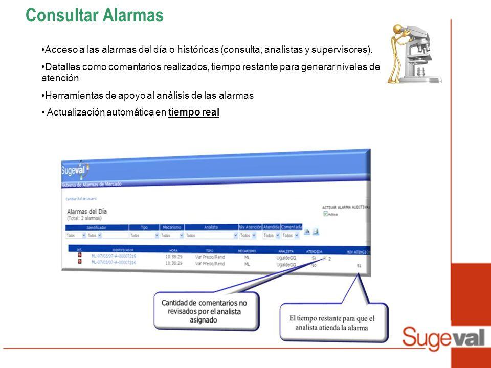 Consultar Alarmas Acceso a las alarmas del día o históricas (consulta, analistas y supervisores).