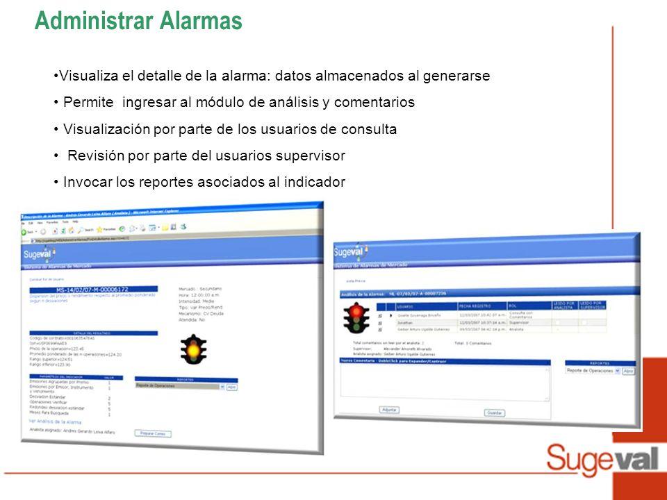 Administrar Alarmas Visualiza el detalle de la alarma: datos almacenados al generarse Permite ingresar al módulo de análisis y comentarios Visualización por parte de los usuarios de consulta Revisión por parte del usuarios supervisor Invocar los reportes asociados al indicador