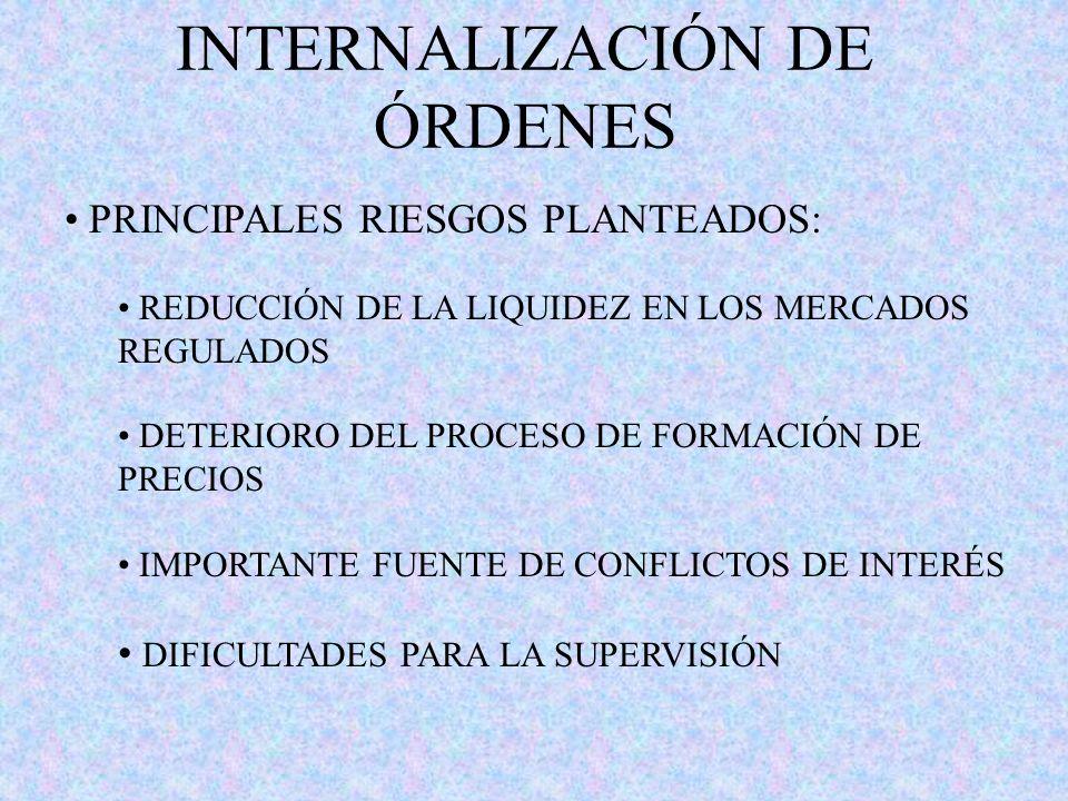 INTERNALIZACIÓN DE ÓRDENES PRINCIPALES RIESGOS PLANTEADOS: REDUCCIÓN DE LA LIQUIDEZ EN LOS MERCADOS REGULADOS DETERIORO DEL PROCESO DE FORMACIÓN DE PR