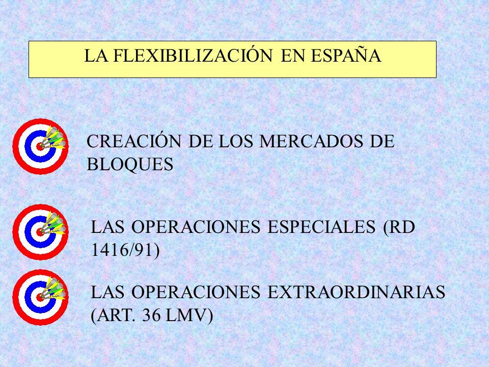 LA FLEXIBILIZACIÓN EN ESPAÑA CREACIÓN DE LOS MERCADOS DE BLOQUES LAS OPERACIONES ESPECIALES (RD 1416/91) LAS OPERACIONES EXTRAORDINARIAS (ART. 36 LMV)