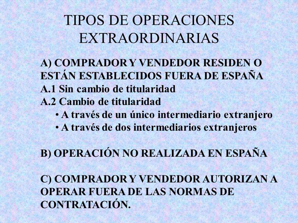A) COMPRADOR Y VENDEDOR RESIDEN O ESTÁN ESTABLECIDOS FUERA DE ESPAÑA A.1 Sin cambio de titularidad A.2 Cambio de titularidad A través de un único inte
