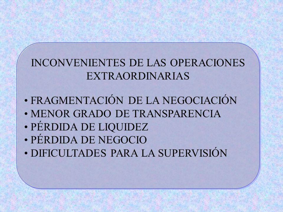 FRAGMENTACIÓN DE LA NEGOCIACIÓN MENOR GRADO DE TRANSPARENCIA PÉRDIDA DE LIQUIDEZ PÉRDIDA DE NEGOCIO DIFICULTADES PARA LA SUPERVISIÓN INCONVENIENTES DE