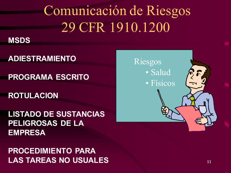 Comunicación de Riesgos 29 CFR 1910.1200 11 MSDS ADIESTRAMIENTO PROGRAMA ESCRITO ROTULACION LISTADO DE SUSTANCIAS PELIGROSAS DE LA EMPRESA PROCEDIMIEN