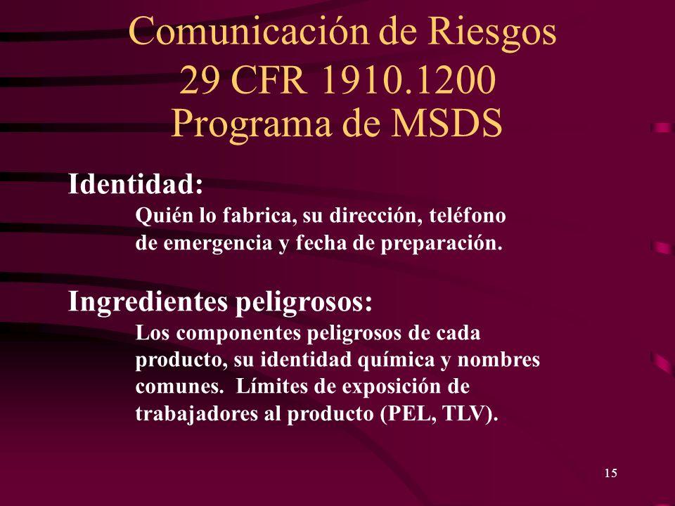 Comunicación de Riesgos 29 CFR 1910.1200 15 Identidad: Quién lo fabrica, su dirección, teléfono de emergencia y fecha de preparación. Ingredientes pel