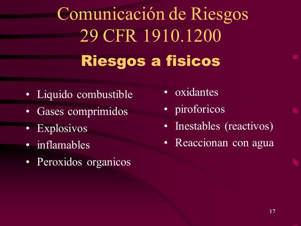 Comunicación de Riesgos 29 CFR 1910.1200 17 Liquido combustible Gases comprimidos Explosivos inflamables Peroxidos organicos oxidantes piroforicos Ine