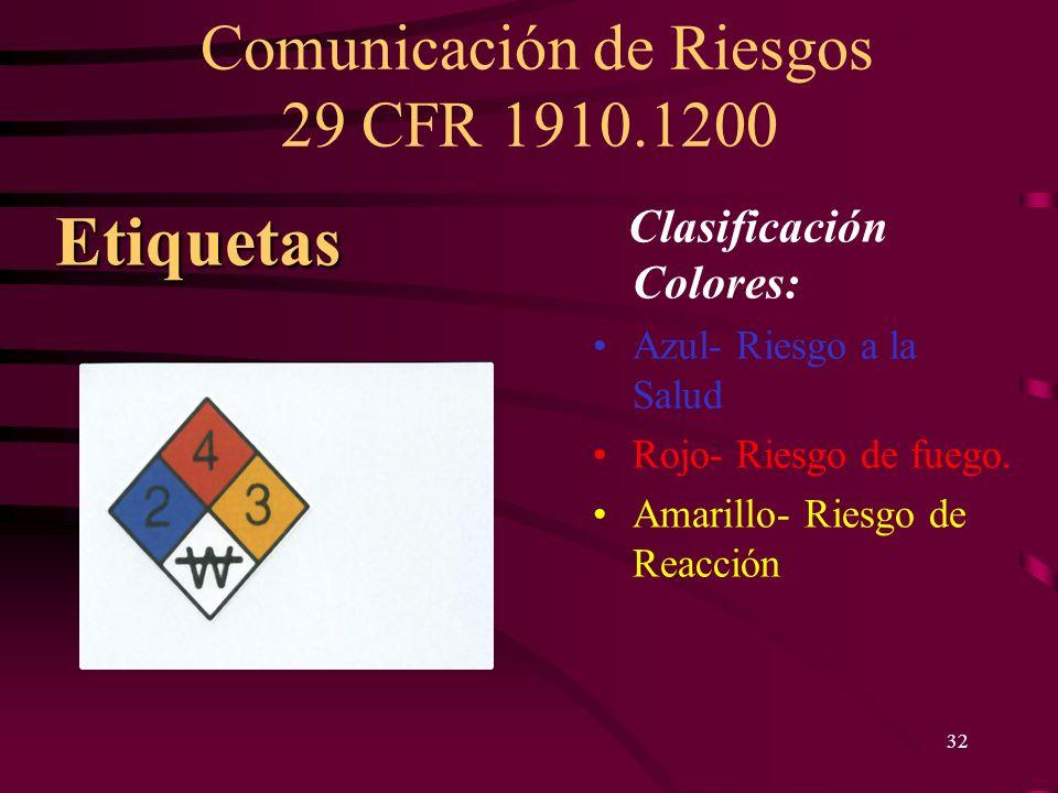 Comunicación de Riesgos 29 CFR 1910.1200 32 Clasificación Colores: Azul- Riesgo a la Salud Rojo- Riesgo de fuego. Amarillo- Riesgo de ReacciónEtiqueta