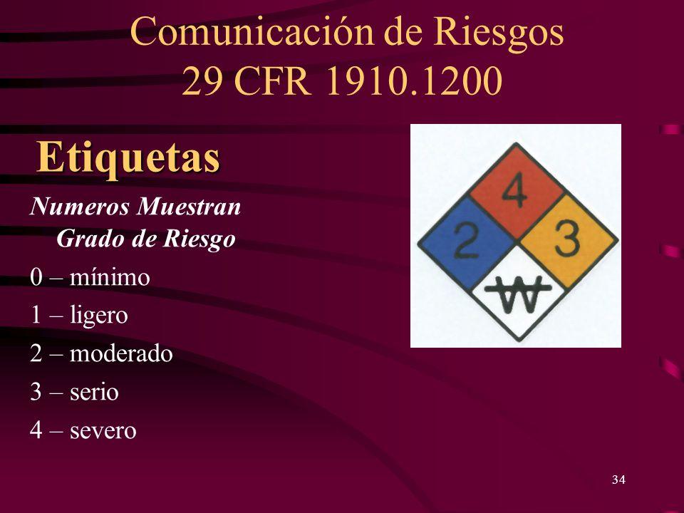 Comunicación de Riesgos 29 CFR 1910.1200 34 Numeros Muestran Grado de Riesgo 0 – mínimo 1 – ligero 2 – moderado 3 – serio 4 – severo Etiquetas
