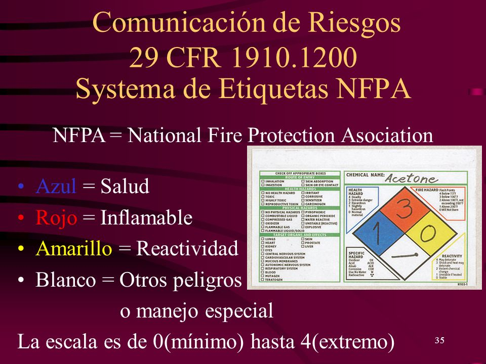 Comunicación de Riesgos 29 CFR 1910.1200 35 Systema de Etiquetas NFPA Azul = Salud Rojo = Inflamable Amarillo = Reactividad Blanco = Otros peligros o