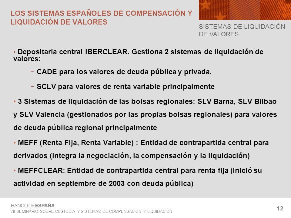 VII SEMINARIO SOBRE CUSTODIA Y SISTEMAS DE COMPENSACIÓN Y LIQUIDACIÓN 12 LOS SISTEMAS ESPAÑOLES DE COMPENSACIÓN Y LIQUIDACIÓN DE VALORES Depositaria c