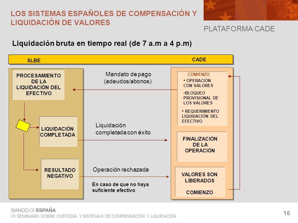 VII SEMINARIO SOBRE CUSTODIA Y SISTEMAS DE COMPENSACIÓN Y LIQUIDACIÓN 16 Liquidación bruta en tiempo real (de 7 a.m a 4 p.m) VALORES SON LIBERADOS COM