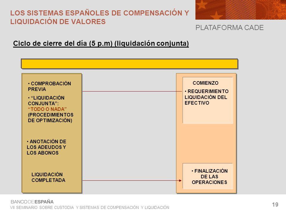 VII SEMINARIO SOBRE CUSTODIA Y SISTEMAS DE COMPENSACIÓN Y LIQUIDACIÓN 19 Ciclo de cierre del día (5 p.m) (liquidación conjunta) COMPROBACIÓN PREVIA LI