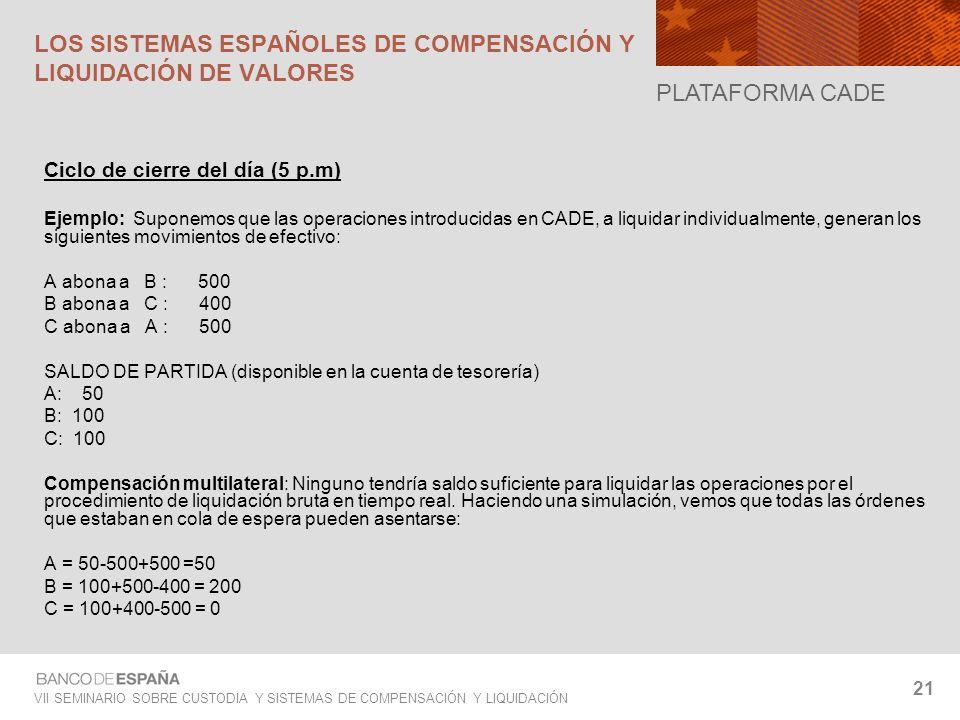 VII SEMINARIO SOBRE CUSTODIA Y SISTEMAS DE COMPENSACIÓN Y LIQUIDACIÓN 21 Ciclo de cierre del día (5 p.m) Ejemplo: Suponemos que las operaciones introd