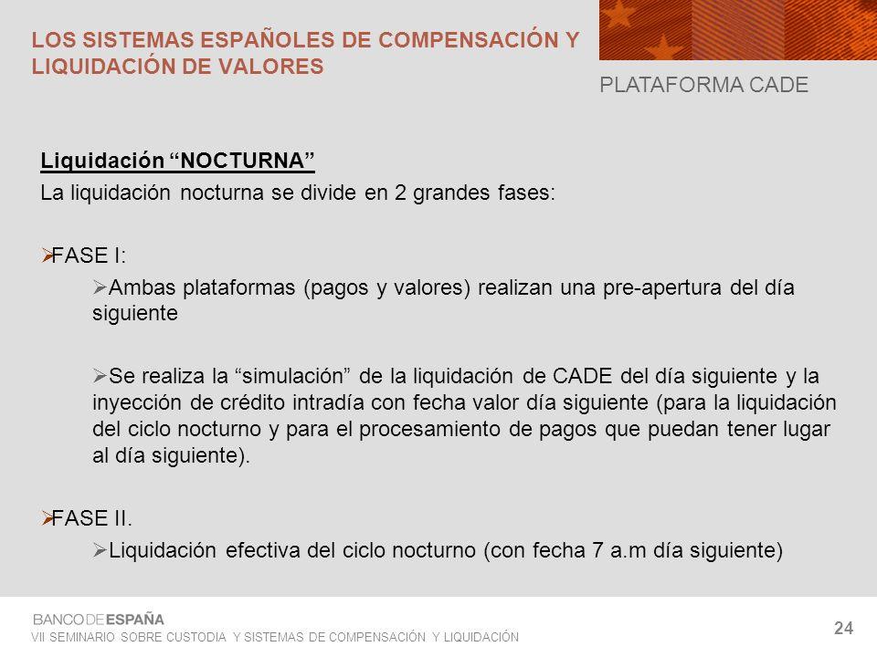 VII SEMINARIO SOBRE CUSTODIA Y SISTEMAS DE COMPENSACIÓN Y LIQUIDACIÓN 24 Liquidación NOCTURNA La liquidación nocturna se divide en 2 grandes fases: FA