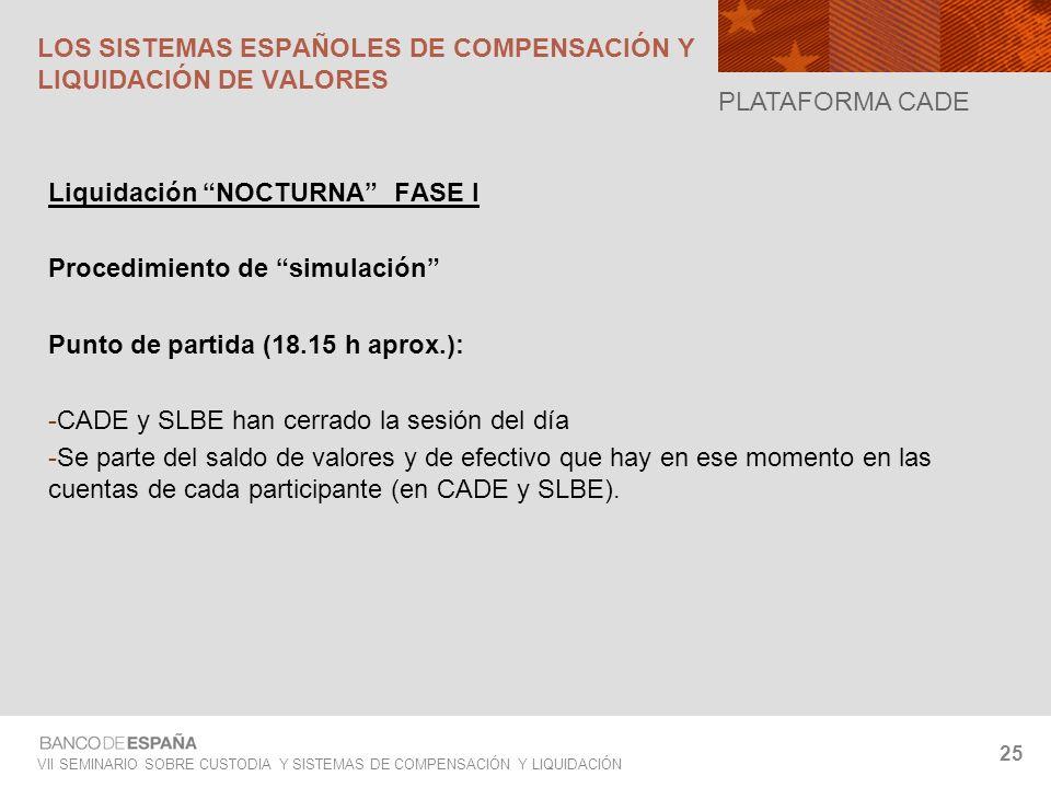 VII SEMINARIO SOBRE CUSTODIA Y SISTEMAS DE COMPENSACIÓN Y LIQUIDACIÓN 25 Liquidación NOCTURNA FASE I Procedimiento de simulación Punto de partida (18.
