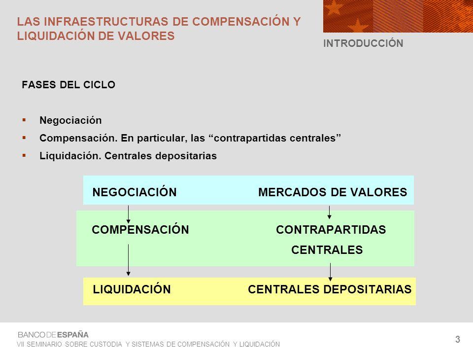 VII SEMINARIO SOBRE CUSTODIA Y SISTEMAS DE COMPENSACIÓN Y LIQUIDACIÓN 4 LAS INFRAESTRUCTURAS DE COMPENSACIÓN Y LIQUIDACIÓN DE VALORES Distinción entre proveedores de infraestructuras e intermediarios: Proveedores de infraestructuras de compensación y liquidación: las Centrales Depositarias de Valores (CDV) Centrales depositarias nacionales o tradicionales Centrales depositarias internacionales (CDVI) Intermediarios que también ofrecen servicios de liquidación junto con los llamados de valor añadido (típicamente bancarios) Custodios globales Custodios locales PROVEEDORES DE SERVICIOS DE LIQUIDACION DE VALORES
