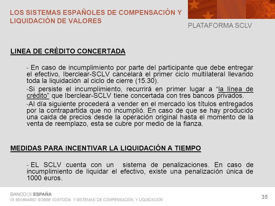 VII SEMINARIO SOBRE CUSTODIA Y SISTEMAS DE COMPENSACIÓN Y LIQUIDACIÓN 35 LINEA DE CRÉDITO CONCERTADA - En caso de incumplimiento por parte del partici