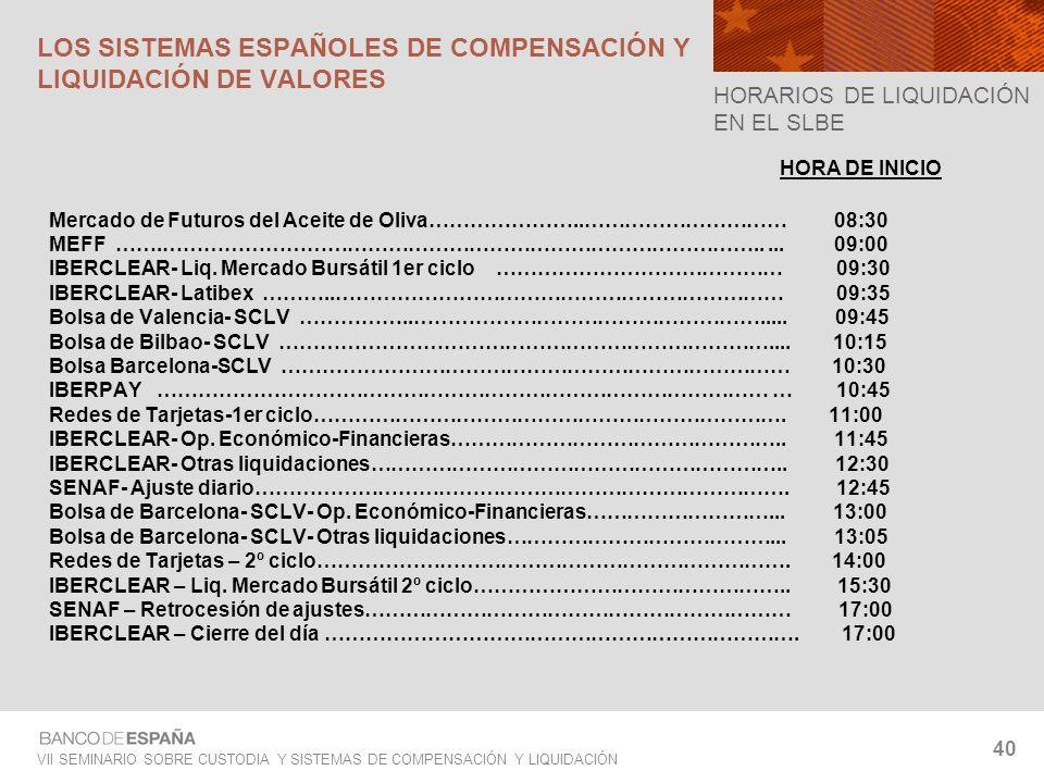 VII SEMINARIO SOBRE CUSTODIA Y SISTEMAS DE COMPENSACIÓN Y LIQUIDACIÓN 40 HORARIOS DE LIQUIDACIÓN EN EL SLBE LOS SISTEMAS ESPAÑOLES DE COMPENSACIÓN Y L