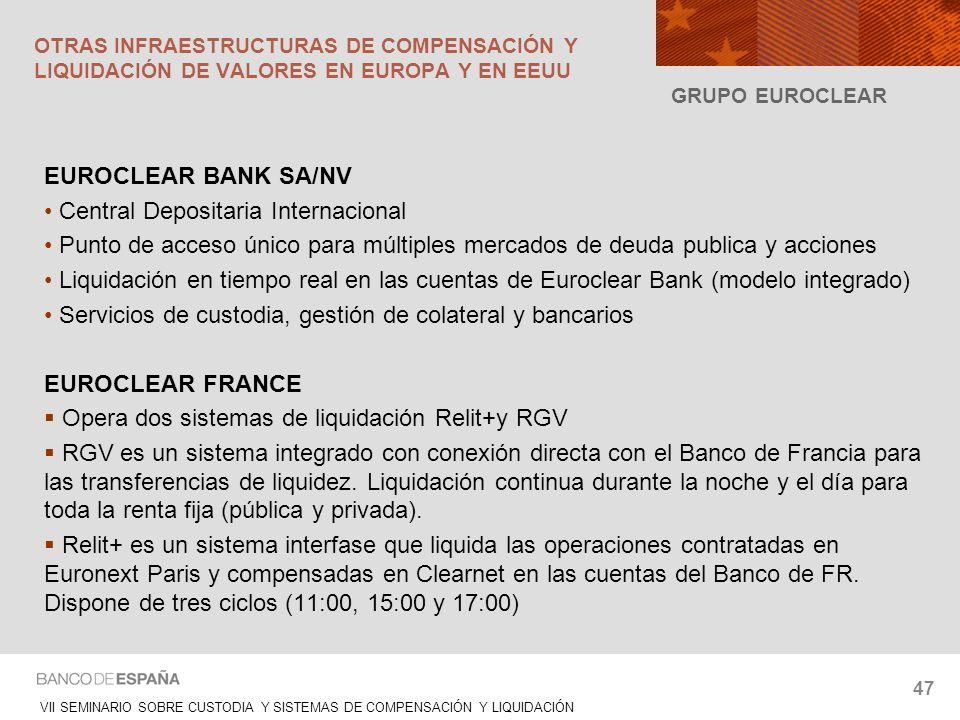 VII SEMINARIO SOBRE CUSTODIA Y SISTEMAS DE COMPENSACIÓN Y LIQUIDACIÓN 47 GRUPO EUROCLEAR EUROCLEAR BANK SA/NV Central Depositaria Internacional Punto