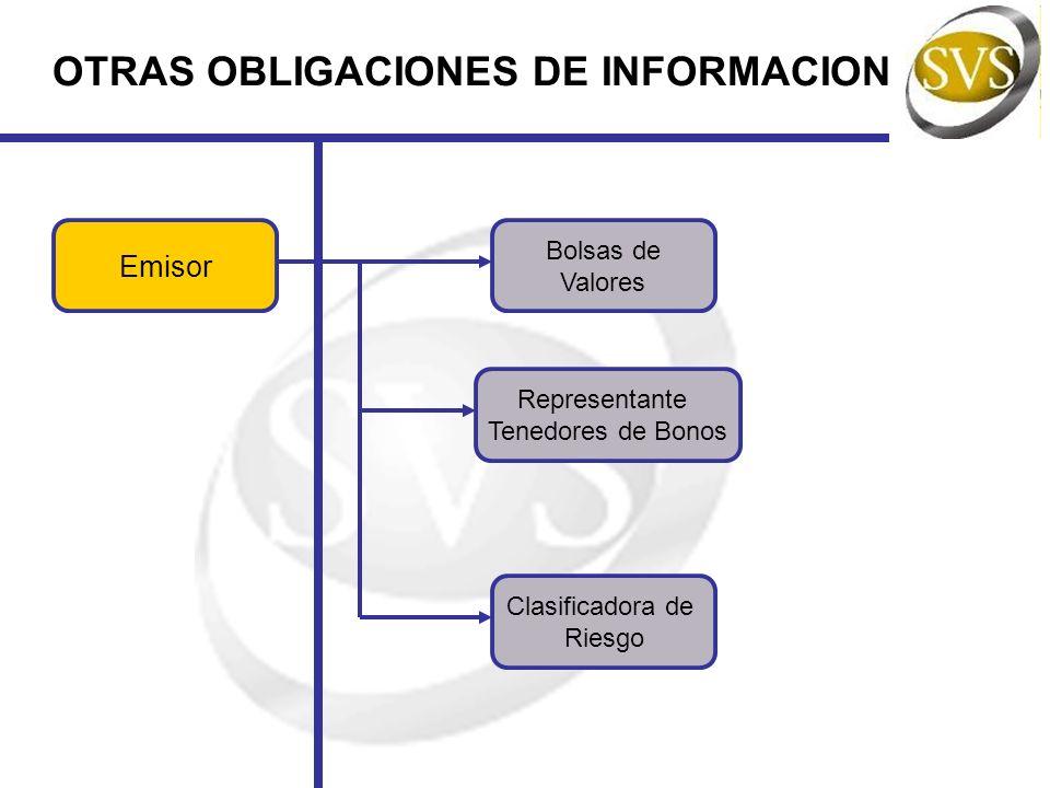 Clasificadora de Riesgo Emisor Representante Tenedores de Bonos OTRAS OBLIGACIONES DE INFORMACION Bolsas de Valores