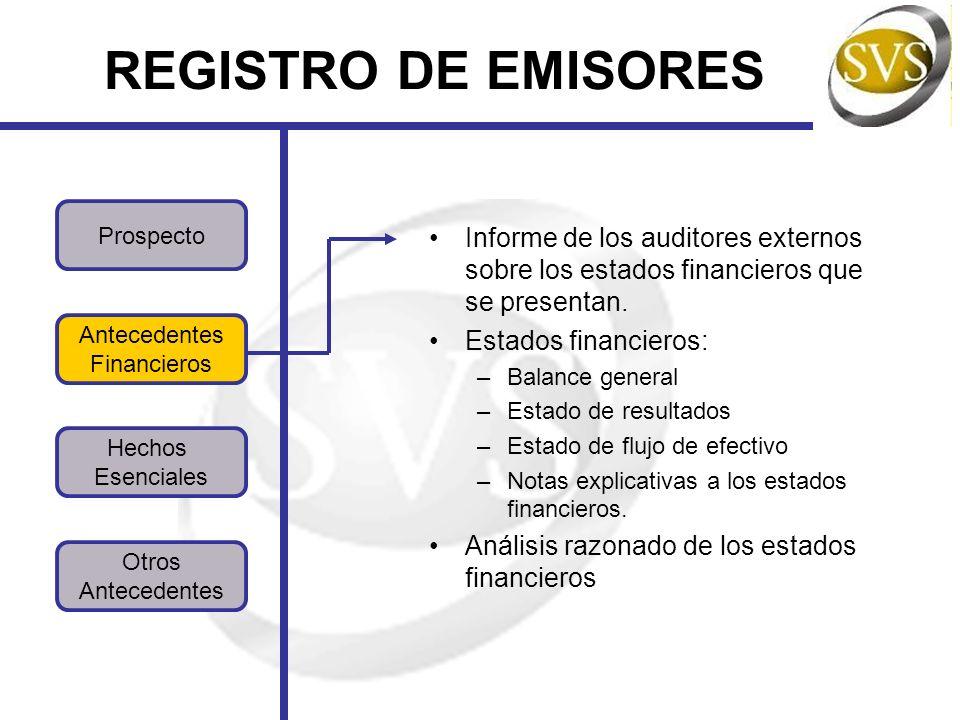 Informe de los auditores externos sobre los estados financieros que se presentan.