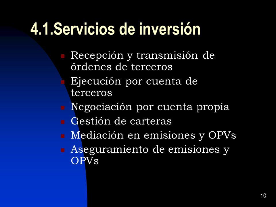 10 4.1.Servicios de inversión Recepción y transmisión de órdenes de terceros Ejecución por cuenta de terceros Negociación por cuenta propia Gestión de carteras Mediación en emisiones y OPVs Aseguramiento de emisiones y OPVs