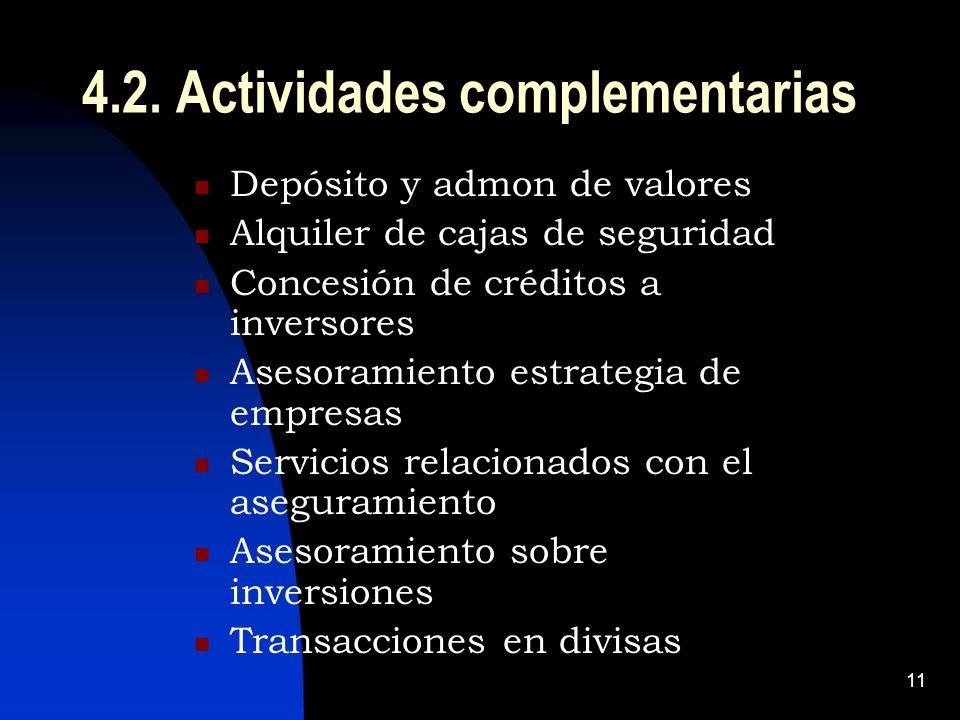 11 4.2. Actividades complementarias Depósito y admon de valores Alquiler de cajas de seguridad Concesión de créditos a inversores Asesoramiento estrat