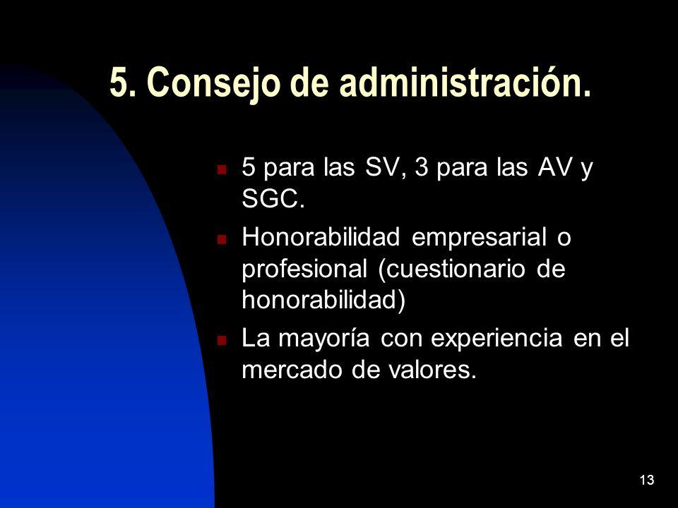 13 5. Consejo de administración. 5 para las SV, 3 para las AV y SGC. Honorabilidad empresarial o profesional (cuestionario de honorabilidad) La mayorí