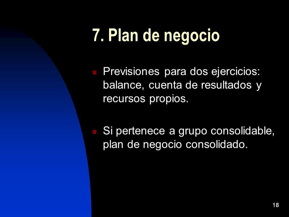18 7. Plan de negocio Previsiones para dos ejercicios: balance, cuenta de resultados y recursos propios. Si pertenece a grupo consolidable, plan de ne