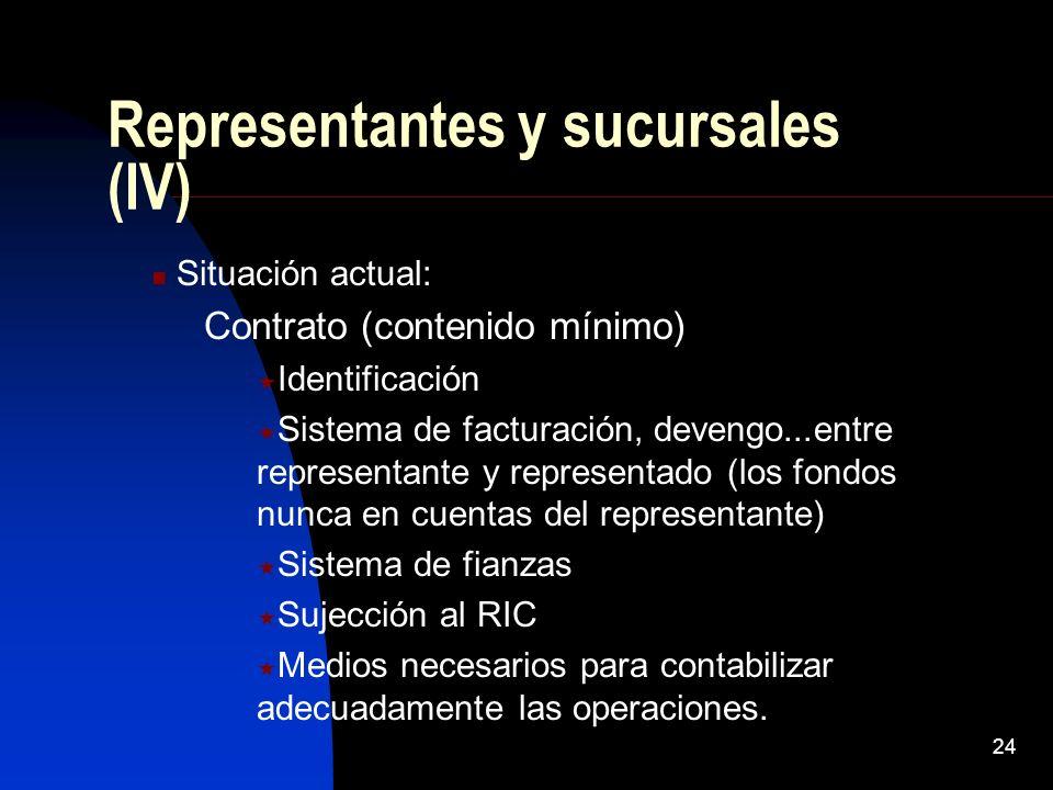 24 Representantes y sucursales (IV) Situación actual: Contrato (contenido mínimo) Identificación Sistema de facturación, devengo...entre representante