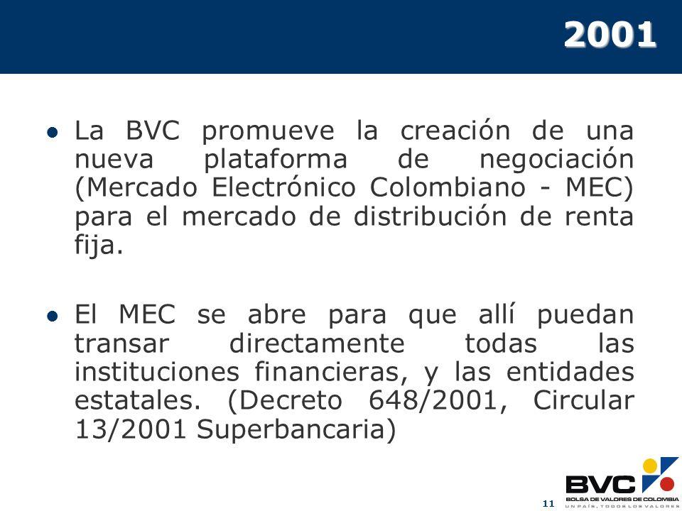 11 2001 La BVC promueve la creación de una nueva plataforma de negociación (Mercado Electrónico Colombiano - MEC) para el mercado de distribución de r
