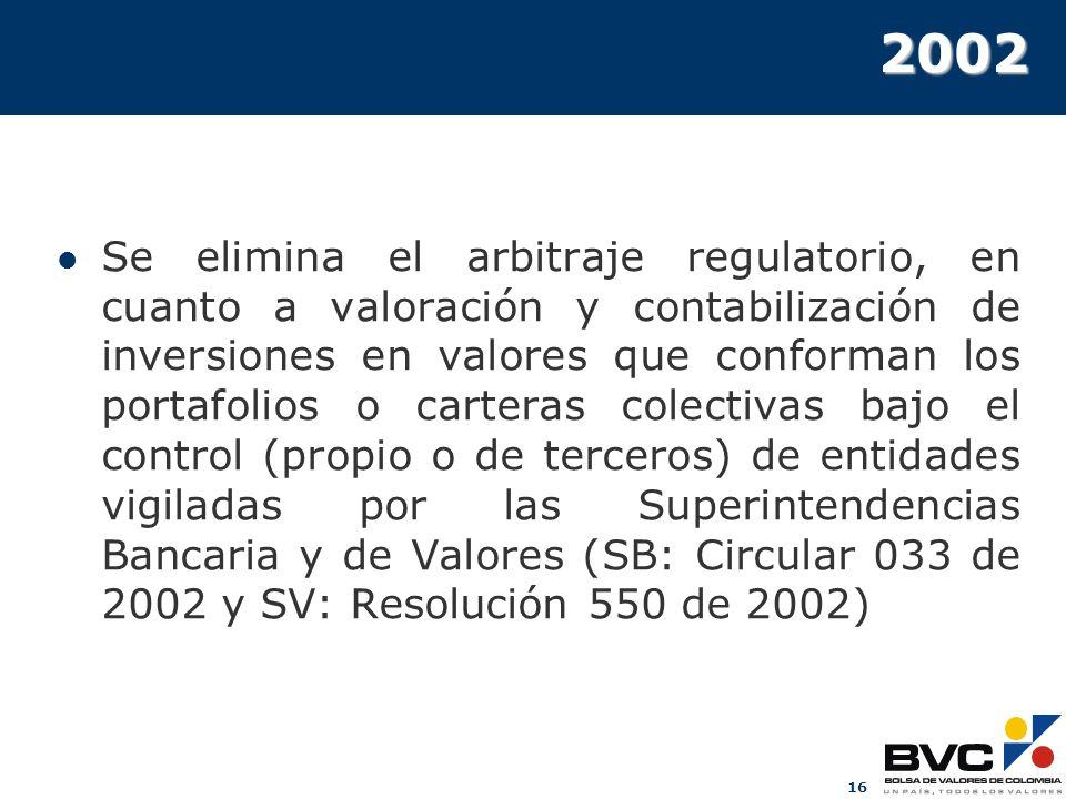 16 2002 Se elimina el arbitraje regulatorio, en cuanto a valoración y contabilización de inversiones en valores que conforman los portafolios o carter