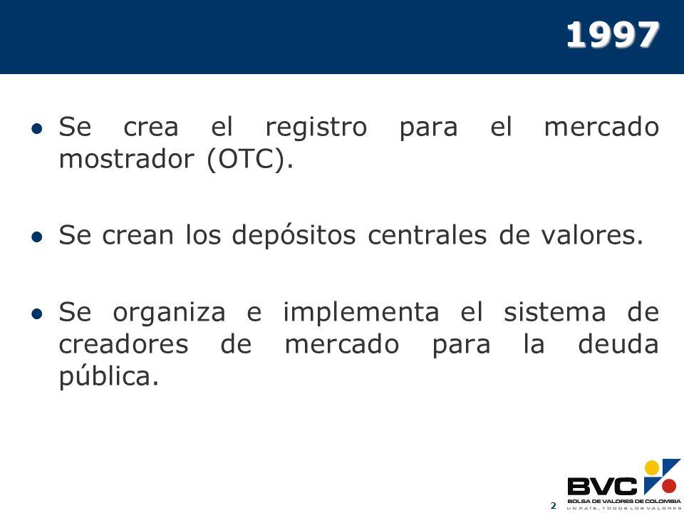 2 1997 Se crea el registro para el mercado mostrador (OTC). Se crean los depósitos centrales de valores. Se organiza e implementa el sistema de creado