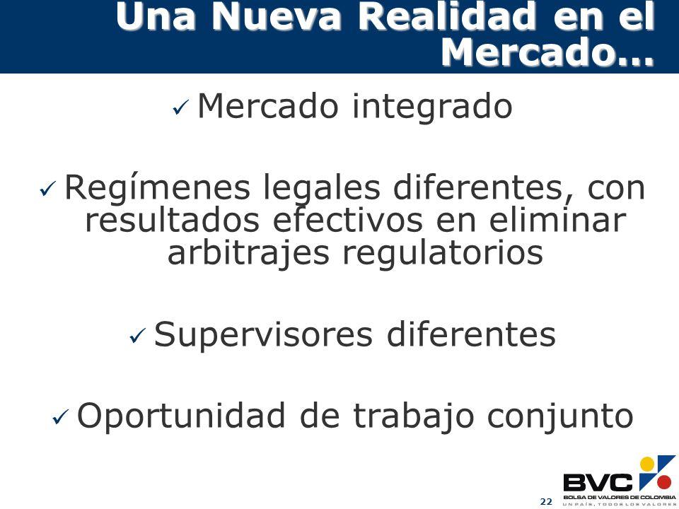 22 Una Nueva Realidad en el Mercado… Mercado integrado Regímenes legales diferentes, con resultados efectivos en eliminar arbitrajes regulatorios Supe